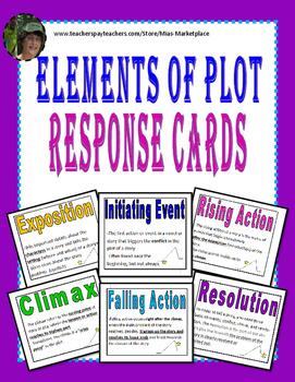 Plot Response Cards