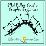 Plot Roller Coaster