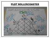 Plot Roller Coaster Anchor Chart