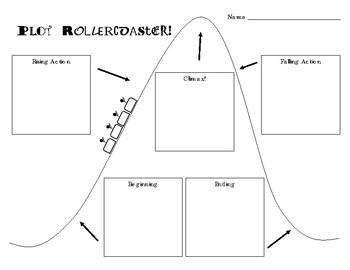 Plot Rollercoaster GO
