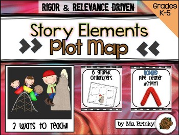Story Elements Plot Map Graphic Organizers and Activity