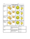 Plot Rubric (Emojis)