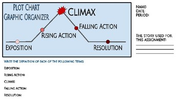 Plot, Setting, and Conflict Graphic Organizers