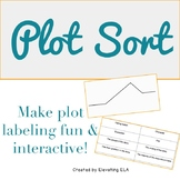 Plot Sort Activity