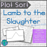 Plot Sort - Lamb to the Slaughter by Roald Dahl