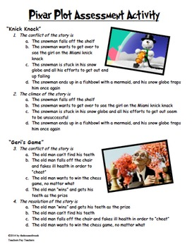 Plot Standards activity/assessment using Pixar Shorts