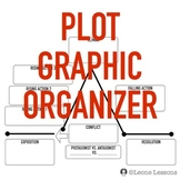 Plot / Story Structure Graphic Organizer