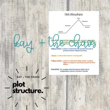Plot Structure Anchor Chart