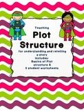 Plot Structure - Blackline Worksheets