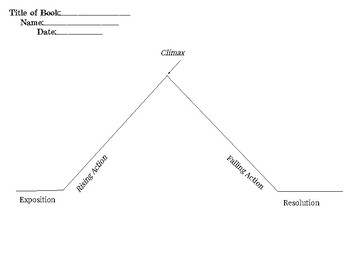 Plot Structure Diagram: Freytag's Pyramid