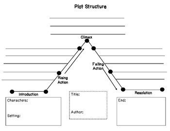 Plot Structure Diagram for books