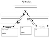 Plot Structure Diagram for books