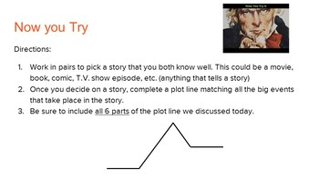 Plot Structure (Dramatic Structure) Lesson