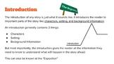 Plot Structure (Dramatic Structure) Lesson