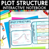 Plot Structure Interactive Notebook Pages