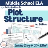 Plot Structure Middle School Activities