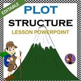 Plot Structure Lesson Powerpoint