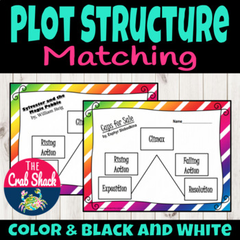 Plot Structure Matching