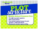 Plot Structure - Middle School Common Core Bundle