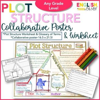 Plot Structure Plot Diagram Collaborative Poster Collaborative