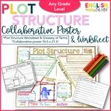 Plot Structure, Plot Diagram, Collaborative Poster, Collaborative Collage