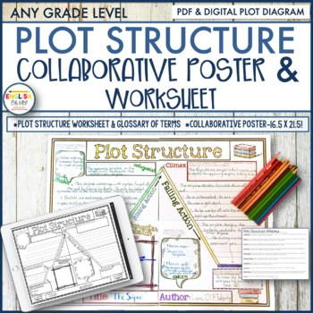 Plot Diagram Teaching Resources Teachers Pay Teachers