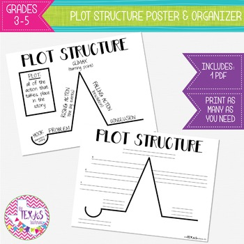 Plot Structure Poster and Graphic Organizer