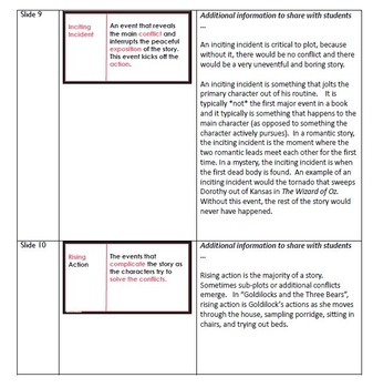 Plot Structure PowerPoint and Guided Notes