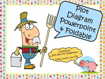 Plot Structure Powerpoint w/ Video Clips, Foldable, and Vocabulary Posters
