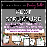 Plot Structure & Story Mountain Organizers to Teach Narrative Story Structure