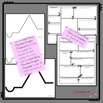 Reading Toolkit:  Plot Structure & Story Mountain to Teach Story Structure