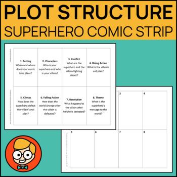 Plot Structure Superhero Comic Strip