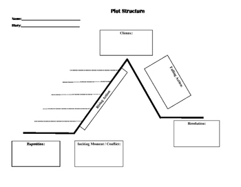 Plot Structure Worksheets