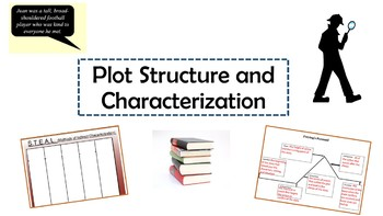 Plot Structure and Characterization PowerPoint and Notes Organizers