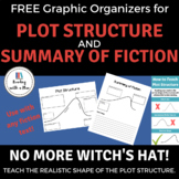 FREE Plot Structure and Summary of Fiction Graphic Organizers
