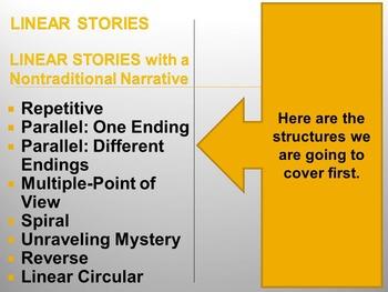 """""""Plot Structure of Films:Introduction"""" UNIT EDITABLE PowerPoints,Handouts,Quiz"""