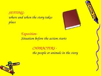 Plot Structures PowerPoint