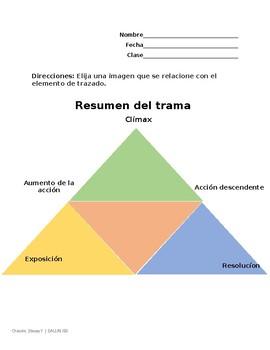 Plot Summary_Spanish Worksheets