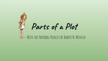 Plot, Theme, and Characterization with The Paperbag Princess