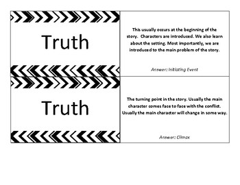 Plot Truth or Dare