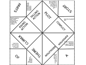 Plot Vocabulary Cootie Catcher