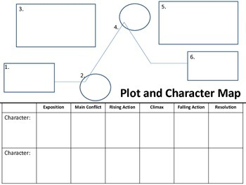 Plot and Character Change Analysis Map