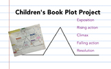 Children's Book Plot Project