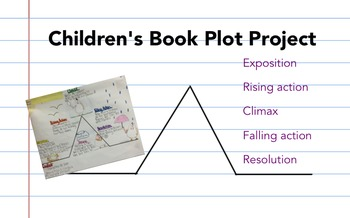 Children's Book Plot Project