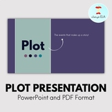 Plot and Plot Diagram PowerPoint Presentation
