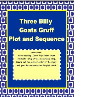 Plot and Sequence Three Billy Goats Gruff
