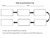 Plot and Sequencing Flow Map