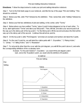 Plot and Setting Interactive Notebook Directions