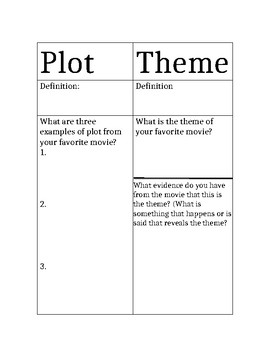 Plot and Theme Graphic Organizer