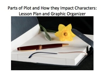Plot and its impact on characters: Lesson Plan and Handouts